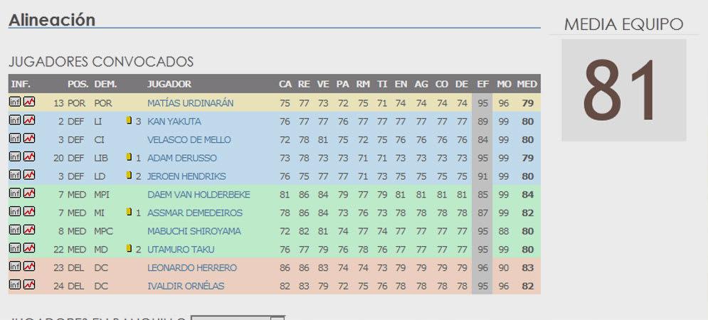Pcliga Com El Mejor Juego Manager De Futbol Online
